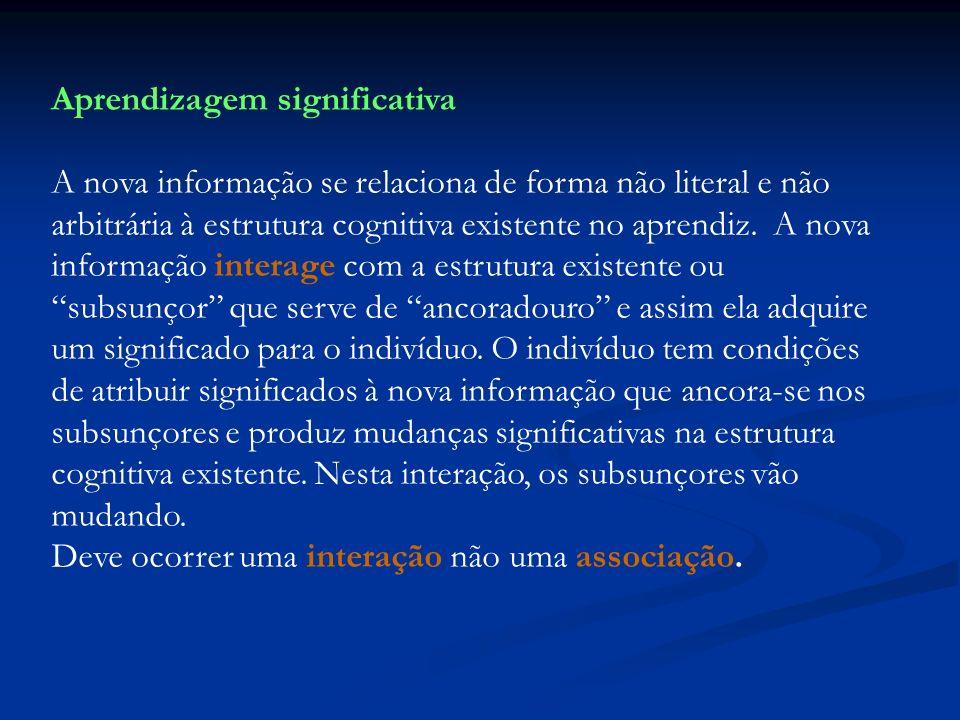 Aprendizagem significativa A nova informação se relaciona de forma não literal e não arbitrária à estrutura cognitiva existente no aprendiz. A nova in