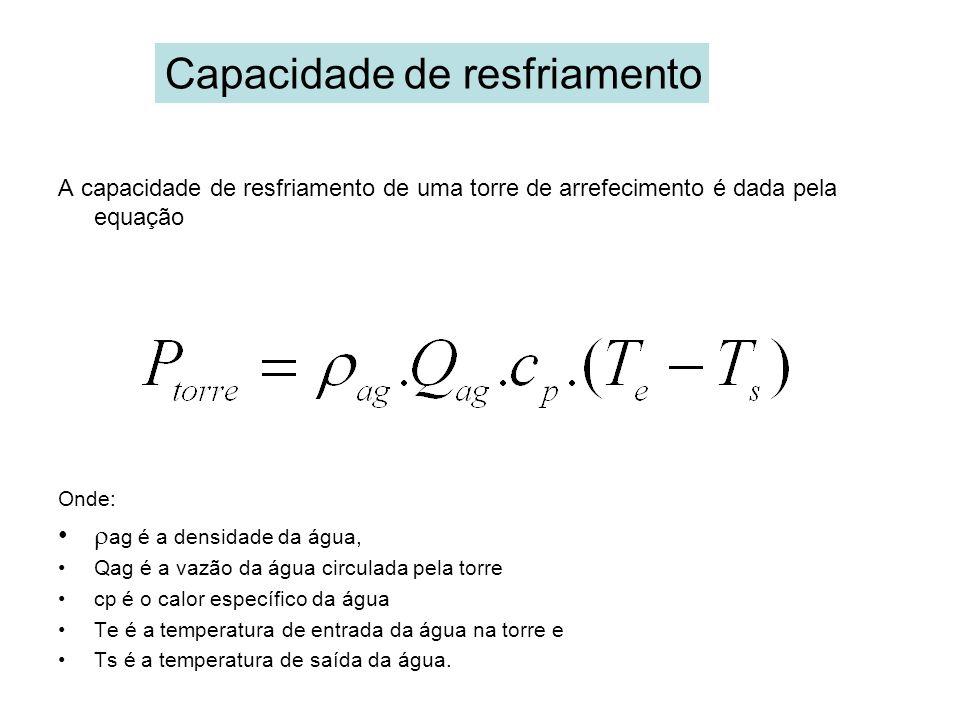 Capacidade de resfriamento A capacidade de resfriamento de uma torre de arrefecimento é dada pela equação Onde: ag é a densidade da água, Qag é a vazã