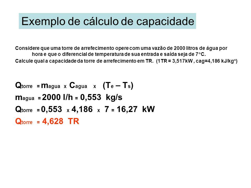 Exemplo de cálculo de capacidade Considere que uma torre de arrefecimento opere com uma vazão de 2000 litros de água por hora e que o diferencial de t