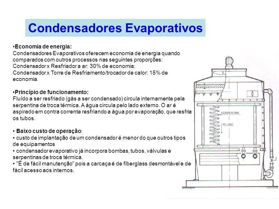 Condensadores Evaporativos Economia de energia: Condensadores Evaporativos oferecem economia de energia quando comparados com outros processos nas seg
