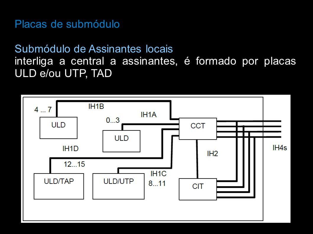 O submódulo pode ser formado por 16 placas ULD cada uma com 16 assinantes, cada IH1 trata 4 placas terminais, ocorrendo uma concentração de 2 para 1, um canal da IH1 para cada dois assinantes.
