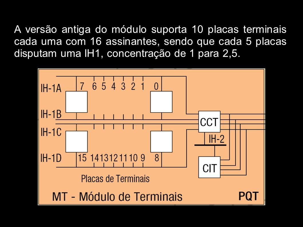 Submódulo de tronco Digitais Interliga a central trópico RA com centrais e equipamentos de transmissão através de enlaces E1, é formado pela placa TDT.