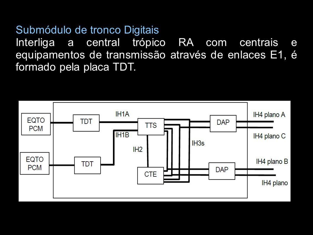 Submódulo de Sinalização Multifreqüêncial Responsável pelo tratamento da sinalização MF e/ou MFC.Contêm até 10 placas com diferentes quantidades de circuitos de detecção e geração de sinais.