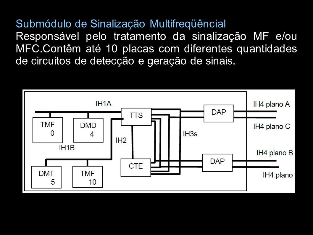 Submódulo canal comum Responsável pela troca de informações entre centrais CPAs, é formado pela placa CCO.