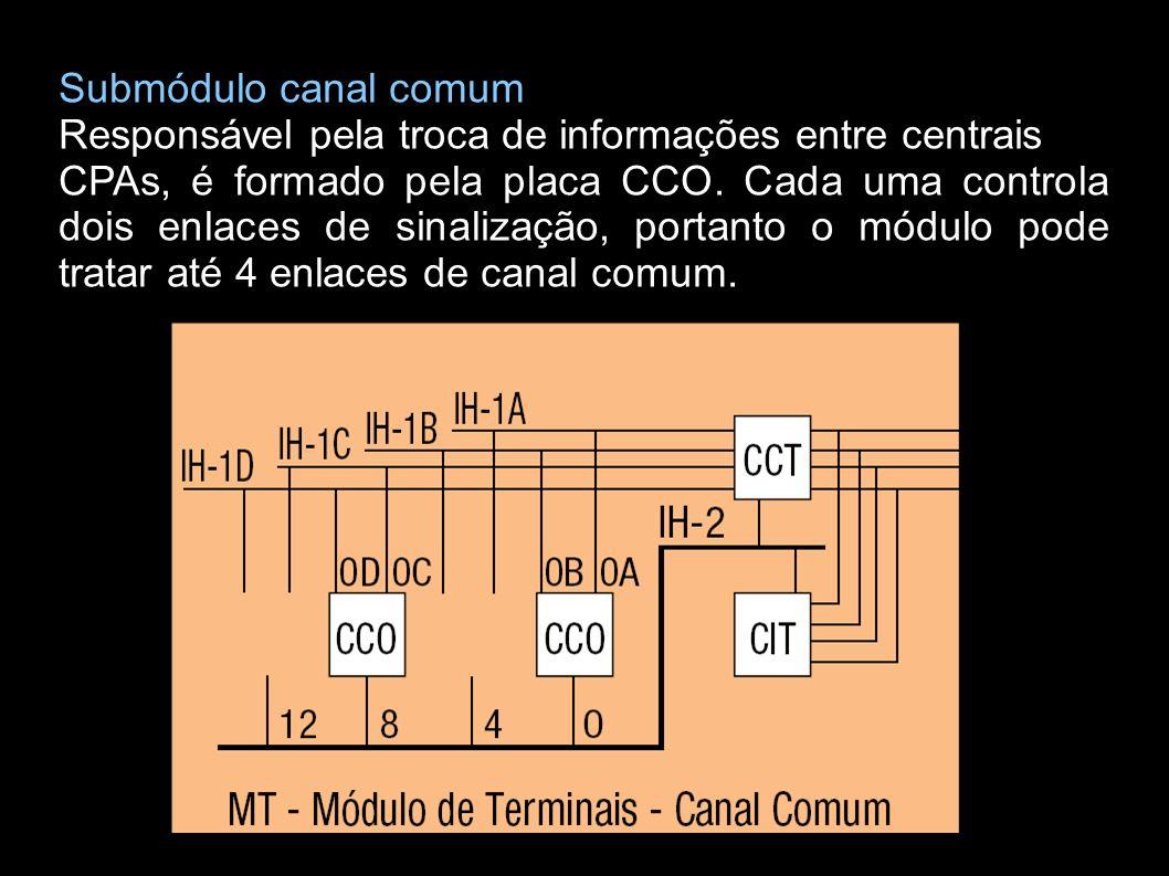 Submódulo canal comum Responsável pela troca de informações entre centrais CPAs, é formado pela placa CCO. Cada uma controla dois enlaces de sinalizaç