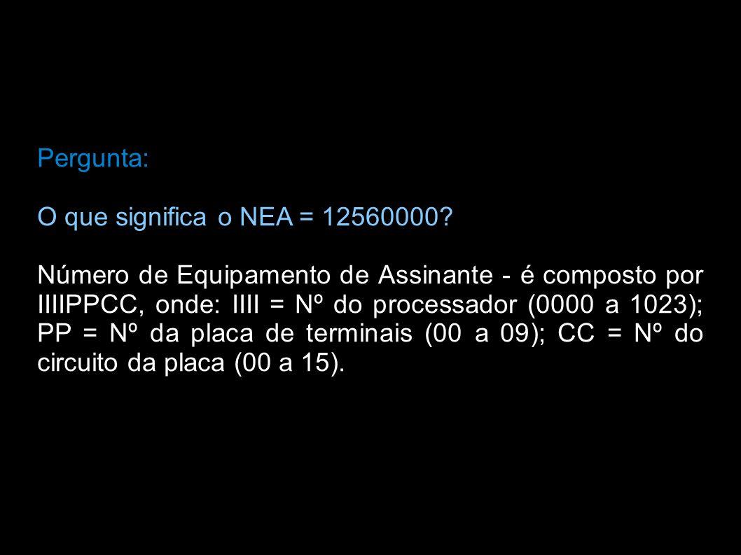 Bibliografia http://wiki.sj.ifsc.edu.br/wiki/index.php/Gloss%C3%A1rio_da_TR%C3%9 3PICO_RA http://wiki.sj.ifsc.edu.br/wiki/index.php/Listagem_das_Placas_da_TR%C3 %93PICO_RA http://www.sj.ifsc.edu.br/~fabiosouza/Tecnologo/Telefonia%202/TROPIC ORA-ALCATEL.pdf http://www.sj.ifsc.edu.br/~fabiosouza/Tecnologo/Telefonia%202/Curso%2 0de%20Telefonia%20Digital%20- %20tropico%20RA%20com%20figuras%20novas.pdf http://www.google.com.br/url?sa=t&rct=j&q=tropico%20ra%20sj%20ifsc %20campeche&source=web&cd=1&ved=0CEkQFjAA&url=http%3A%2F %2Fwww.sj.ifsc.edu.br%2F~fabiosouza%2FTecnologo%2FTelefonia%25 202%2FApresentacao%2520Tropico%2520RA%2520Alunos.ppt&ei=tm3 oT7zMCIrH6AG1yejfDg&usg=AFQjCNEMR56_AJ5FVQR8gOjFw5bC7st V5A&cad=rja