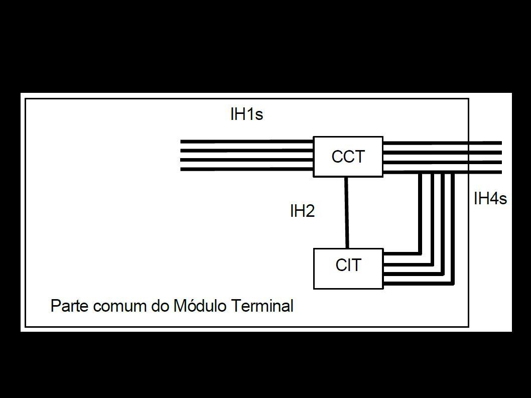 Existe uma versão mais antiga do módulo terminal, a qual ainda hoje é utilizada.