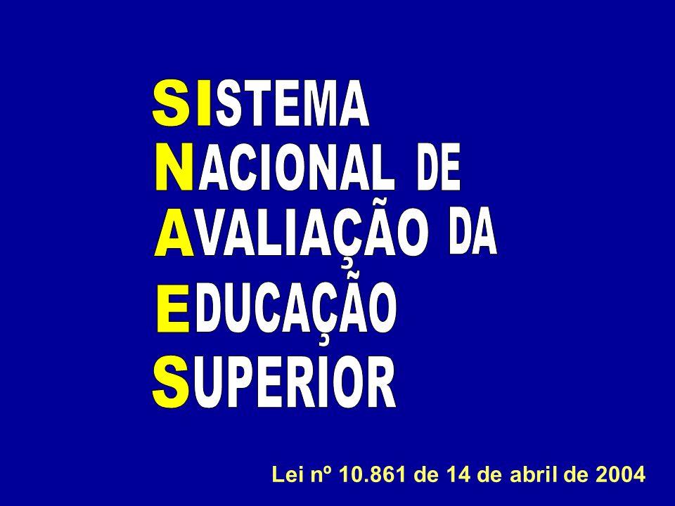 Lei nº 10.861 de 14 de abril de 2004