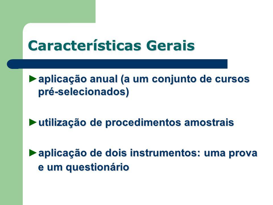 Características Gerais aplicação anual (a um conjunto de cursos pré-selecionados)aplicação anual (a um conjunto de cursos pré-selecionados) utilização