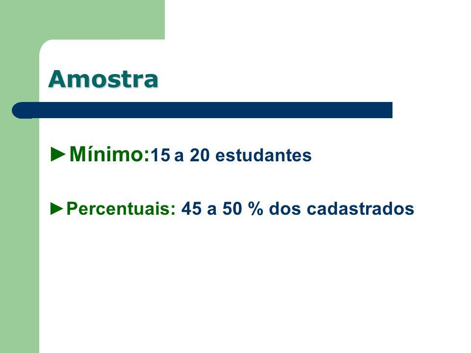Amostra Mínimo: 15 a 20 estudantes Percentuais: 45 a 50 % dos cadastrados