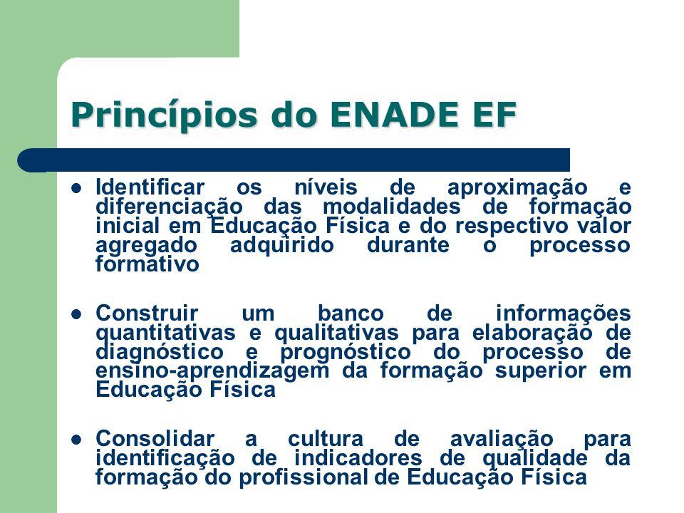 Identificar os níveis de aproximação e diferenciação das modalidades de formação inicial em Educação Física e do respectivo valor agregado adquirido d