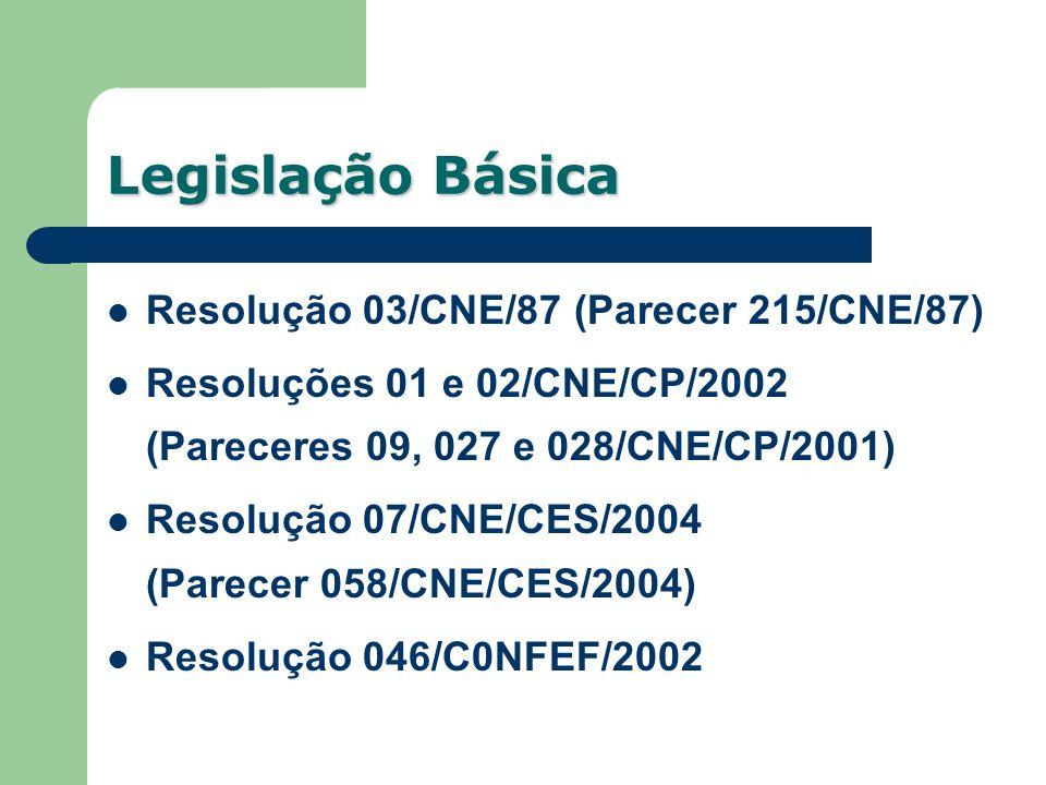 Resolução 03/CNE/87 (Parecer 215/CNE/87) Resoluções 01 e 02/CNE/CP/2002 (Pareceres 09, 027 e 028/CNE/CP/2001) Resolução 07/CNE/CES/2004 (Parecer 058/C