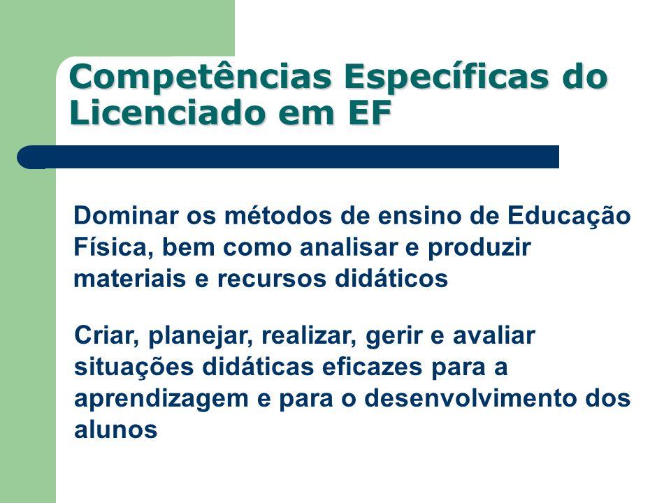 Competências Específicas do Licenciado em EF Dominar os métodos de ensino de Educação Física, bem como analisar e produzir materiais e recursos didáti