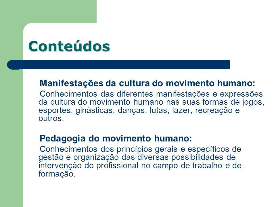 Manifestações da cultura do movimento humano: Conhecimentos das diferentes manifestações e expressões da cultura do movimento humano nas suas formas d