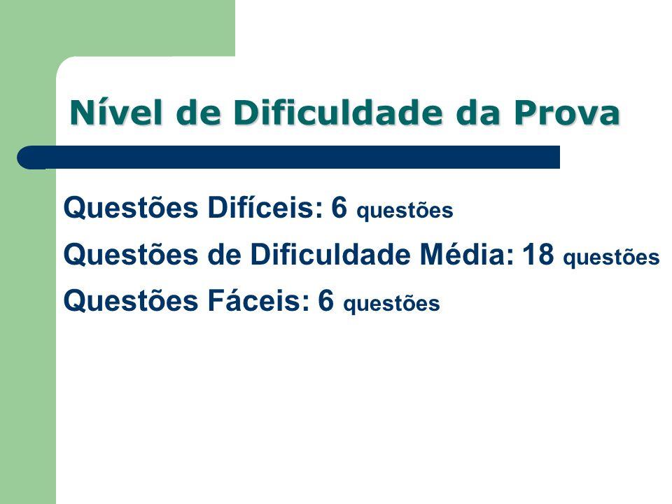 Questões Difíceis: 6 questões Questões de Dificuldade Média: 18 questões Questões Fáceis: 6 questões Nível de Dificuldade da Prova