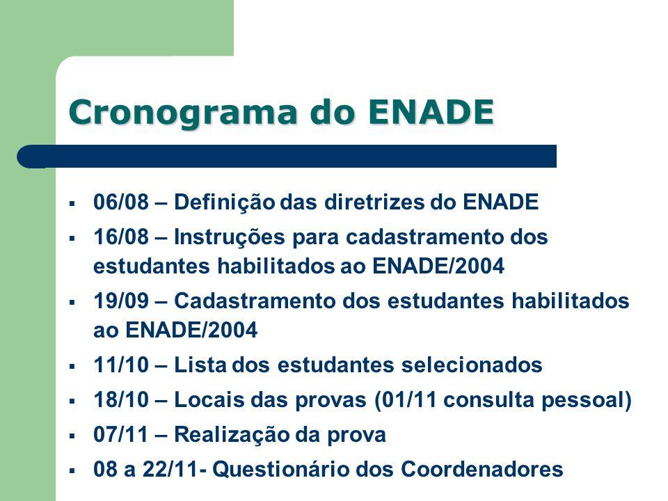 06/08 – Definição das diretrizes do ENADE 16/08 – Instruções para cadastramento dos estudantes habilitados ao ENADE/2004 19/09 – Cadastramento dos est