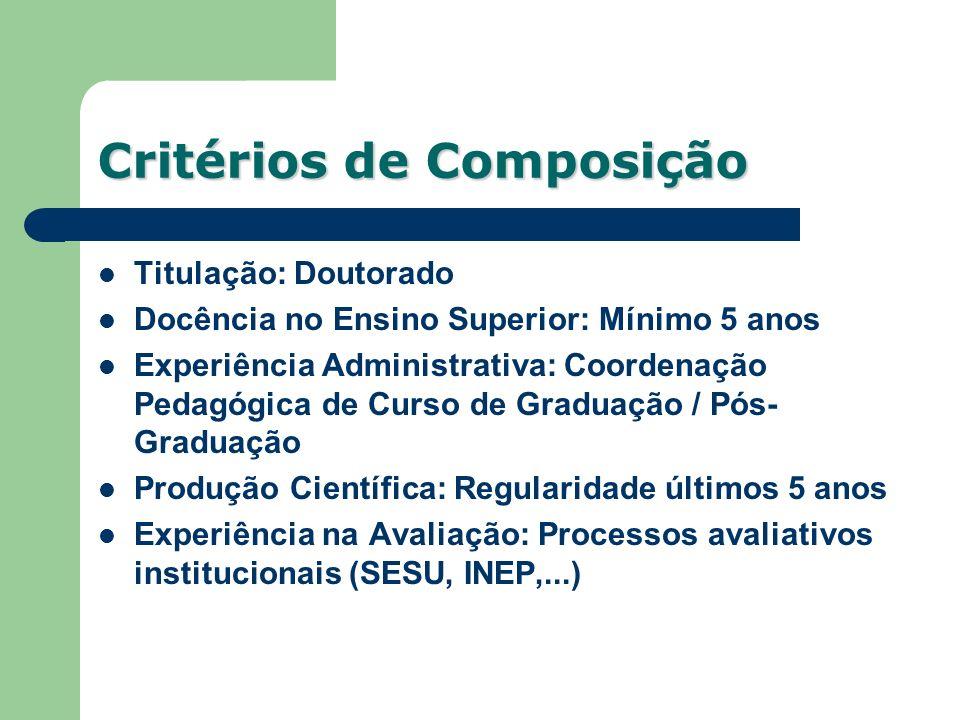 Titulação: Doutorado Docência no Ensino Superior: Mínimo 5 anos Experiência Administrativa: Coordenação Pedagógica de Curso de Graduação / Pós- Gradua