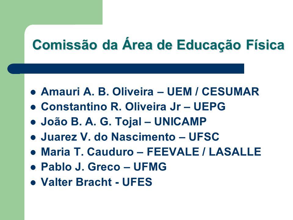 Comissão da Área de Educação Física Amauri A. B. Oliveira – UEM / CESUMAR Constantino R. Oliveira Jr – UEPG João B. A. G. Tojal – UNICAMP Juarez V. do