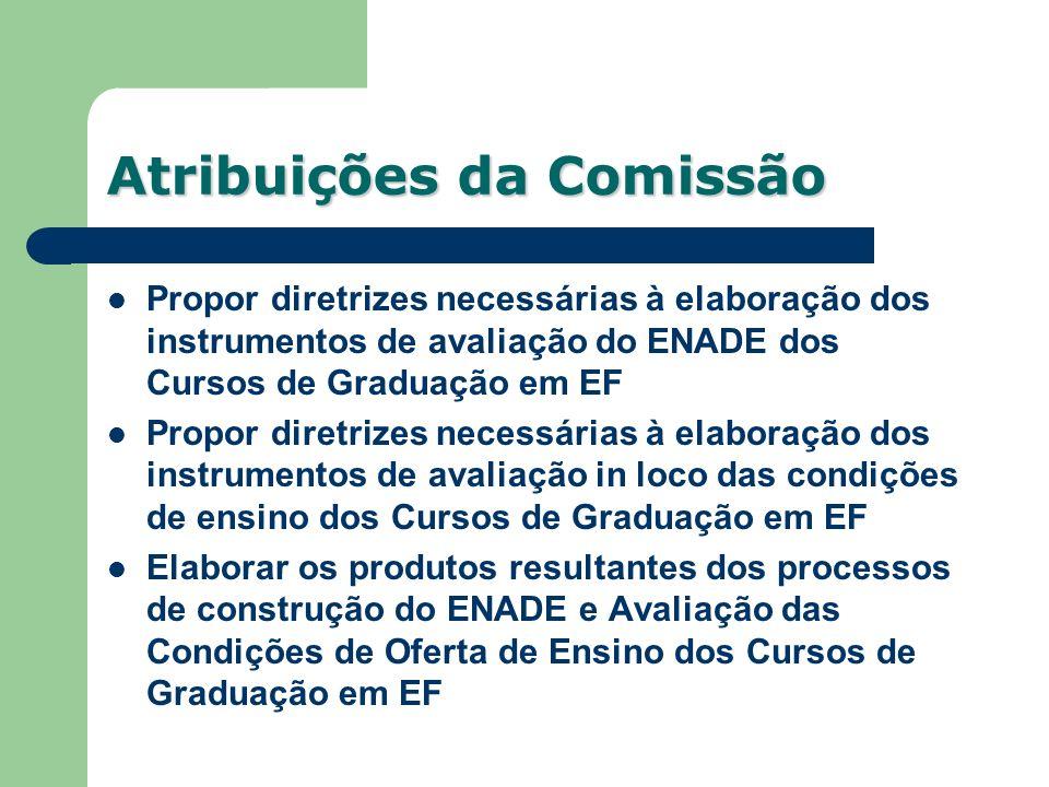 Propor diretrizes necessárias à elaboração dos instrumentos de avaliação do ENADE dos Cursos de Graduação em EF Propor diretrizes necessárias à elabor