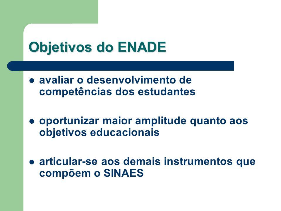 Objetivos do ENADE avaliar o desenvolvimento de competências dos estudantes oportunizar maior amplitude quanto aos objetivos educacionais articular-se