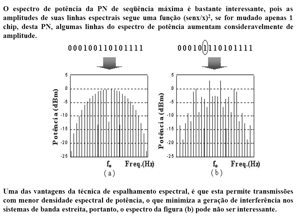 O espectro de potência da PN de seqüência máxima é bastante interessante, pois as amplitudes de suas linhas espectrais segue uma função (senx/x) 2, se