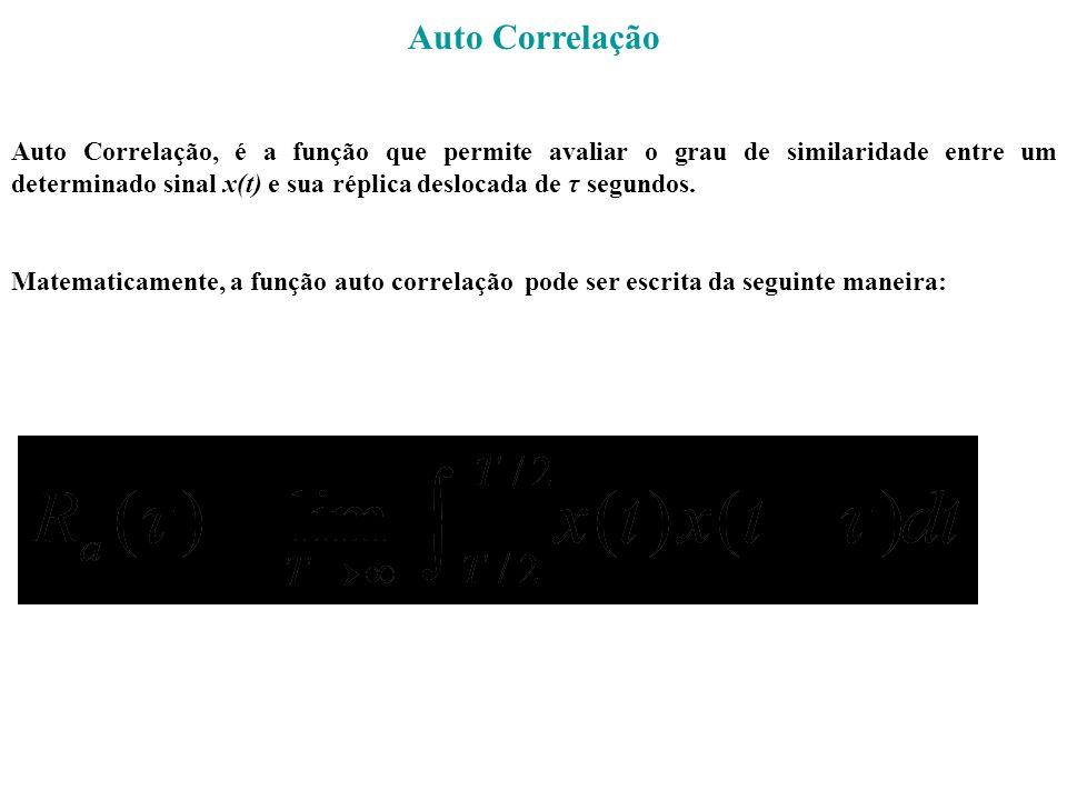 Auto Correlação Auto Correlação, é a função que permite avaliar o grau de similaridade entre um determinado sinal x(t) e sua réplica deslocada de τ se