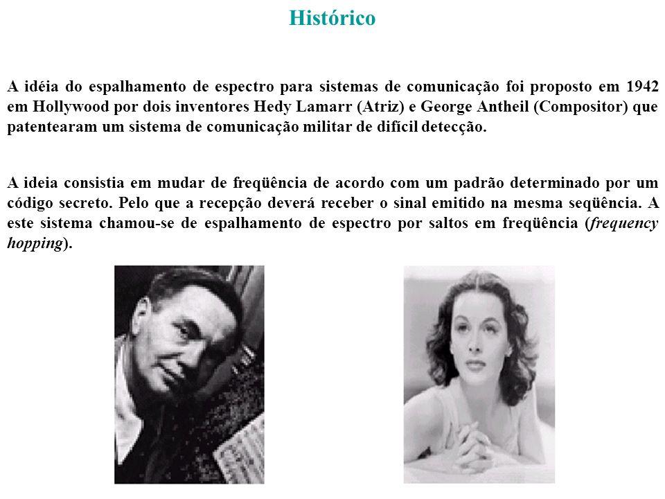 Histórico A idéia do espalhamento de espectro para sistemas de comunicação foi proposto em 1942 em Hollywood por dois inventores Hedy Lamarr (Atriz) e