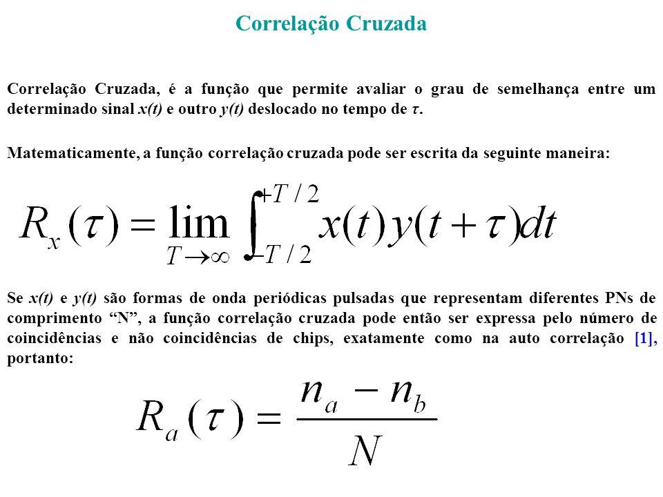 Correlação Cruzada Correlação Cruzada, é a função que permite avaliar o grau de semelhança entre um determinado sinal x(t) e outro y(t) deslocado no t