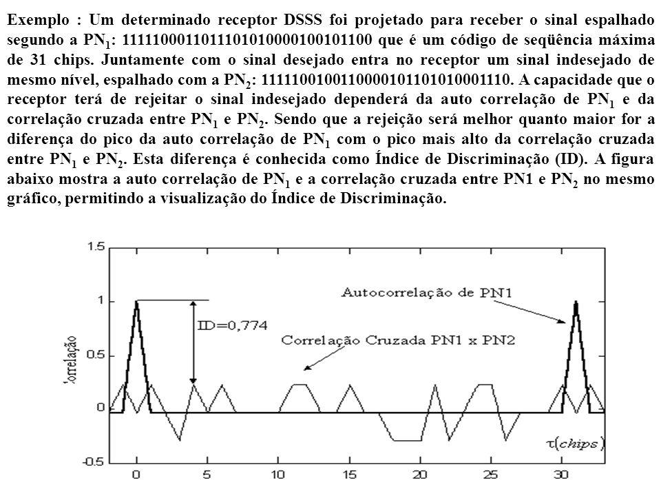 Exemplo : Um determinado receptor DSSS foi projetado para receber o sinal espalhado segundo a PN 1 : 1111100011011101010000100101100 que é um código d