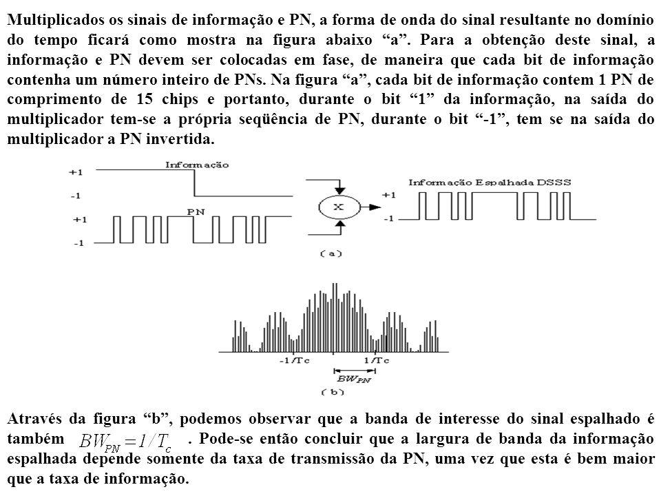 Multiplicados os sinais de informação e PN, a forma de onda do sinal resultante no domínio do tempo ficará como mostra na figura abaixo a. Para a obte