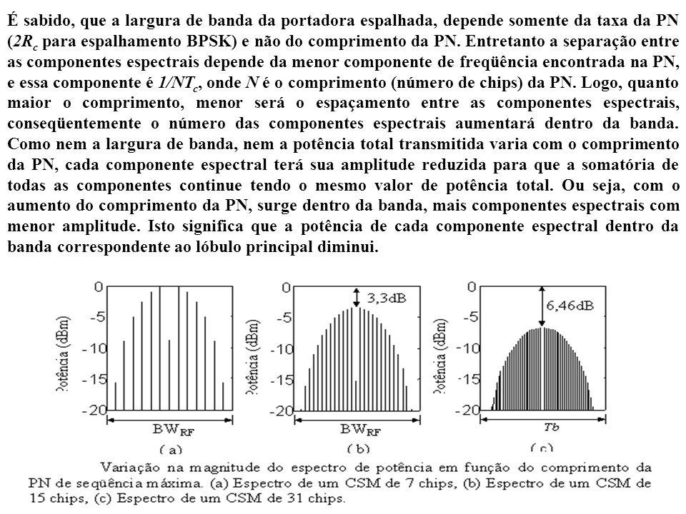É sabido, que a largura de banda da portadora espalhada, depende somente da taxa da PN (2R c para espalhamento BPSK) e não do comprimento da PN. Entre