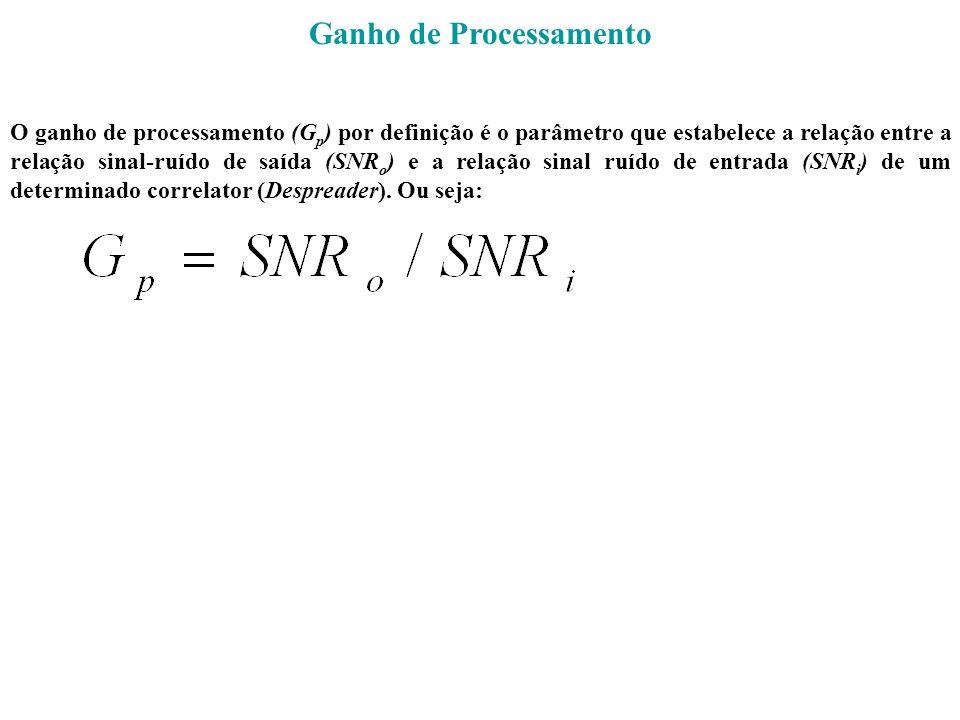 Ganho de Processamento O ganho de processamento (G p ) por definição é o parâmetro que estabelece a relação entre a relação sinal-ruído de saída (SNR