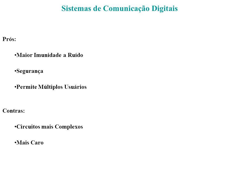 Sistemas de Comunicação Digitais Prós: Maior Imunidade a Ruído Segurança Permite Múltiplos Usuários Contras: Circuitos mais Complexos Mais Caro