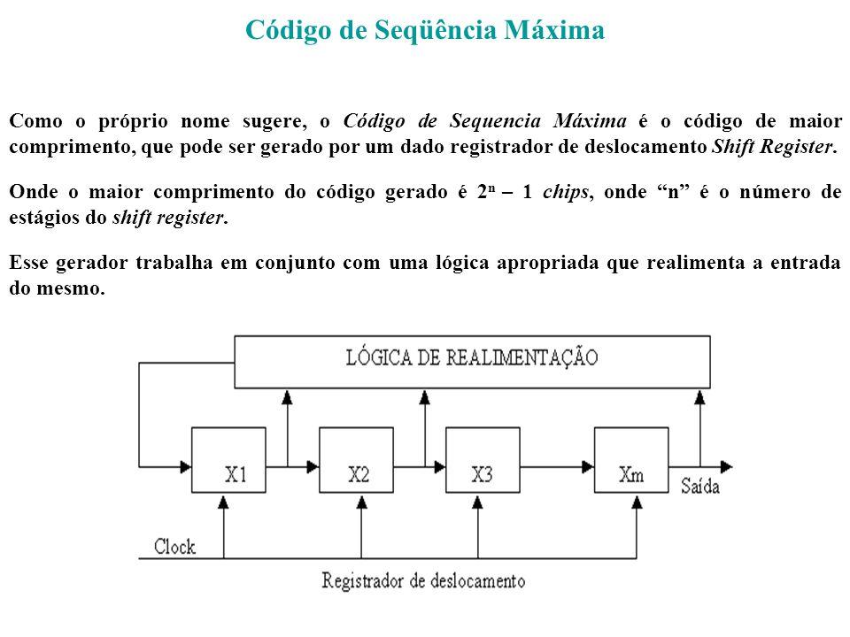 Código de Seqüência Máxima Como o próprio nome sugere, o Código de Sequencia Máxima é o código de maior comprimento, que pode ser gerado por um dado r