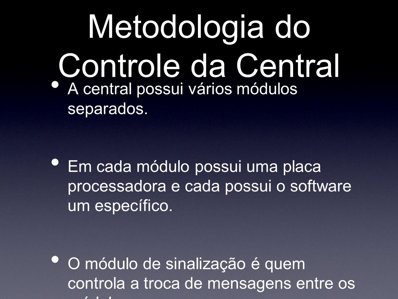 Metodologia do Controle da Central A central possui vários módulos separados. Em cada módulo possui uma placa processadora e cada possui o software um