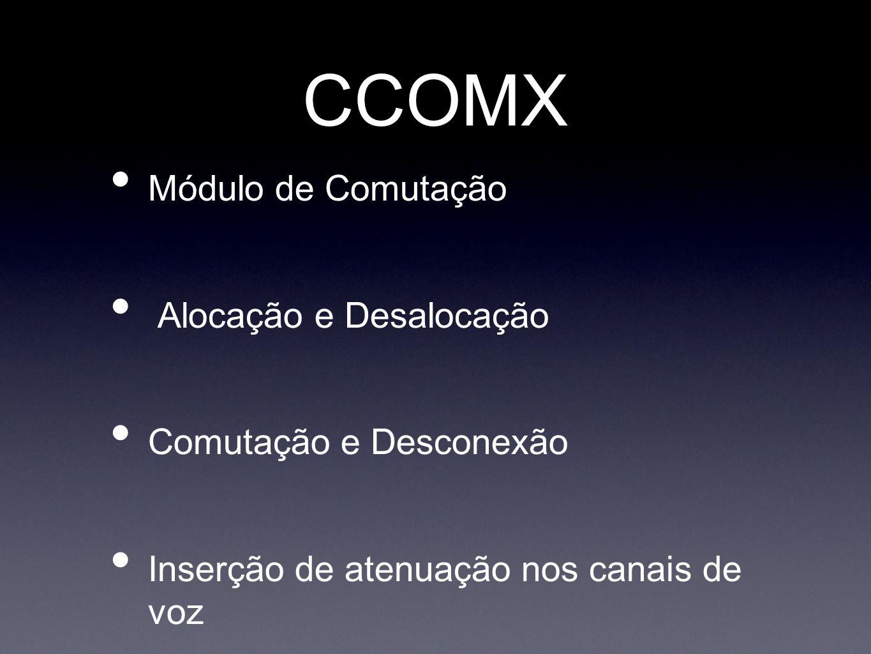 CCOMX Módulo de Comutação Alocação e Desalocação Comutação e Desconexão Inserção de atenuação nos canais de voz