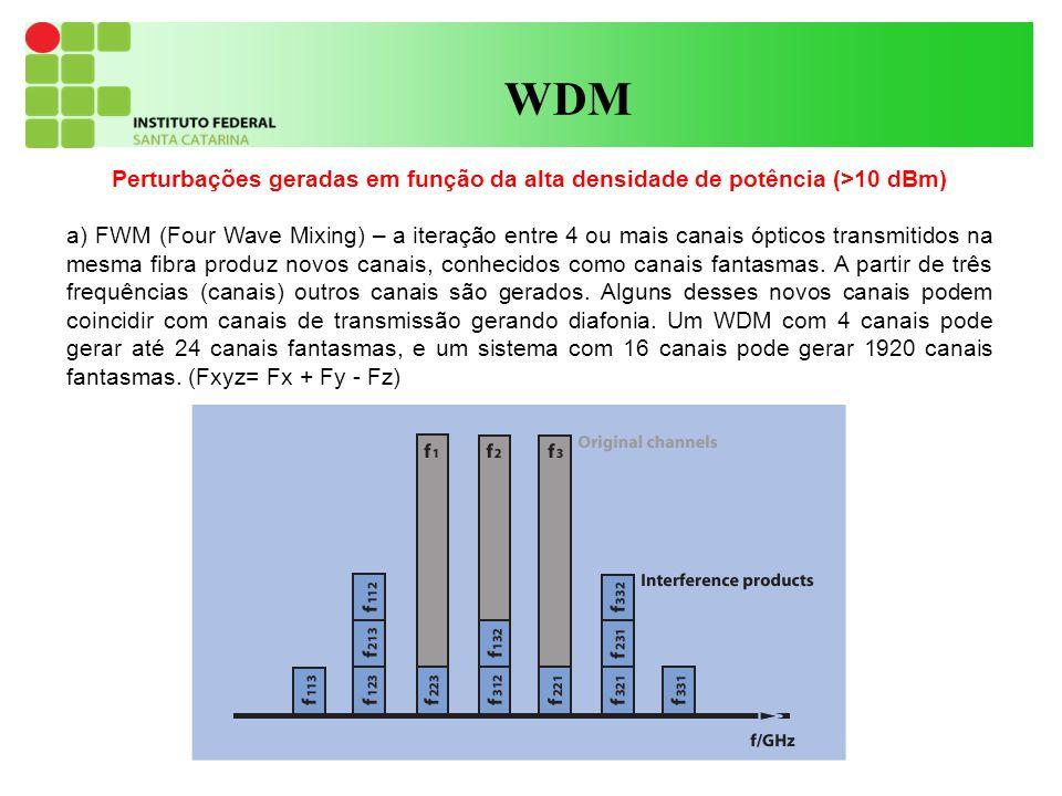 17 WDM Perturbações geradas em função da alta densidade de potência (>10 dBm) a) FWM (Four Wave Mixing) – a iteração entre 4 ou mais canais ópticos transmitidos na mesma fibra produz novos canais, conhecidos como canais fantasmas.