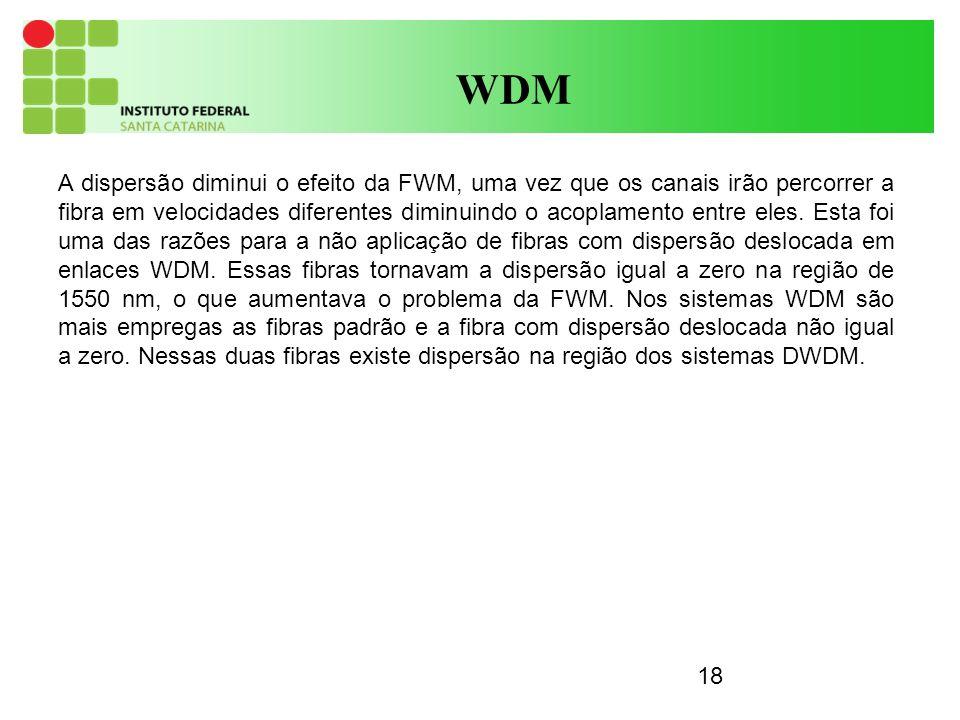18 WDM A dispersão diminui o efeito da FWM, uma vez que os canais irão percorrer a fibra em velocidades diferentes diminuindo o acoplamento entre eles.