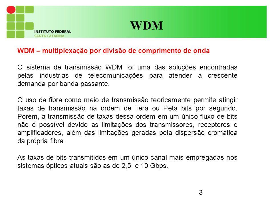 3 WDM – multiplexação por divisão de comprimento de onda O sistema de transmissão WDM foi uma das soluções encontradas pelas industrias de telecomunicações para atender a crescente demanda por banda passante.