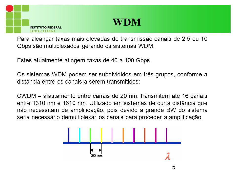 5 Para alcançar taxas mais elevadas de transmissão canais de 2,5 ou 10 Gbps são multiplexados gerando os sistemas WDM. Estes atualmente atingem taxas
