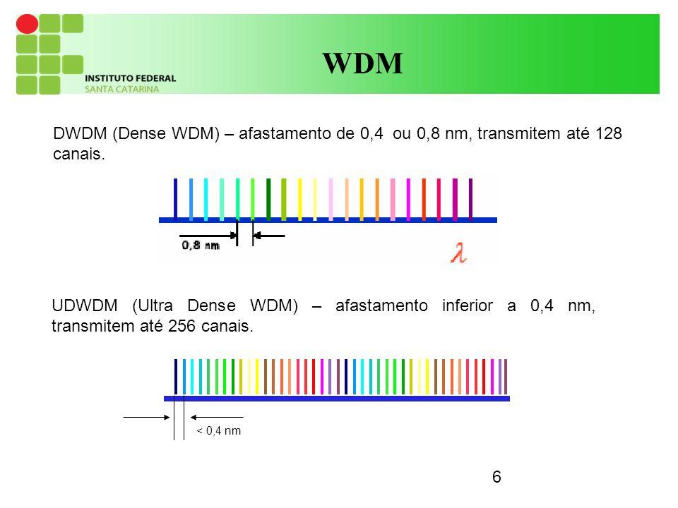 6 DWDM (Dense WDM) – afastamento de 0,4 ou 0,8 nm, transmitem até 128 canais. UDWDM (Ultra Dense WDM) – afastamento inferior a 0,4 nm, transmitem até