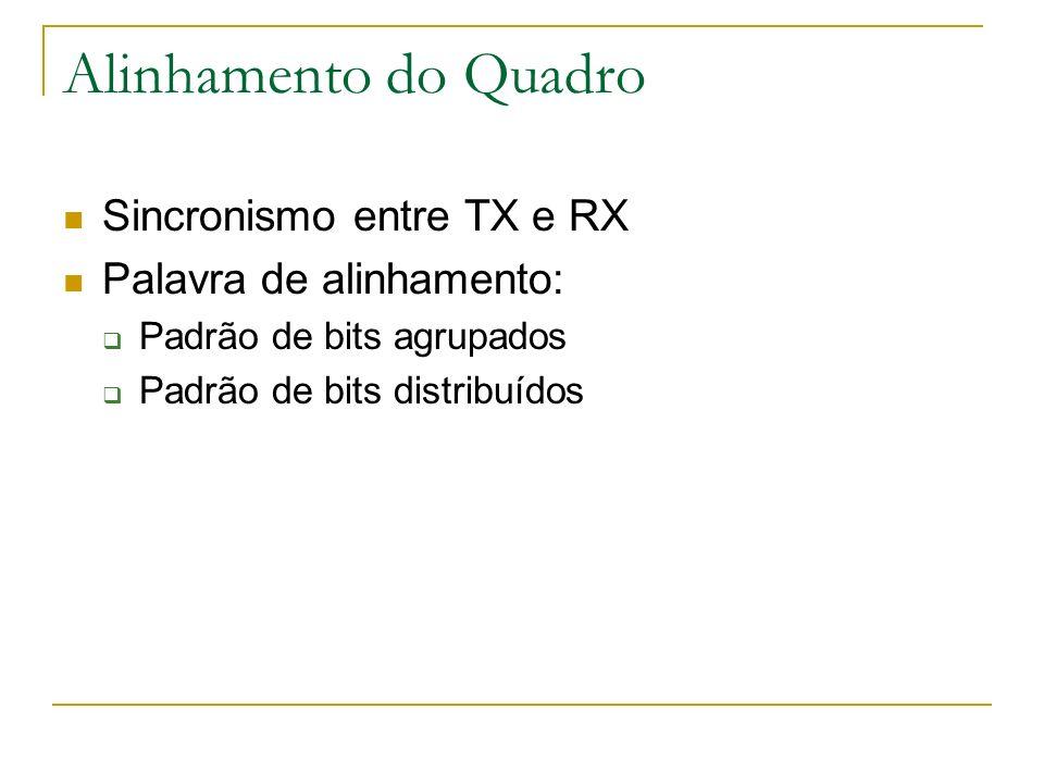 Alinhamento do Quadro Sincronismo entre TX e RX Palavra de alinhamento: Padrão de bits agrupados Padrão de bits distribuídos