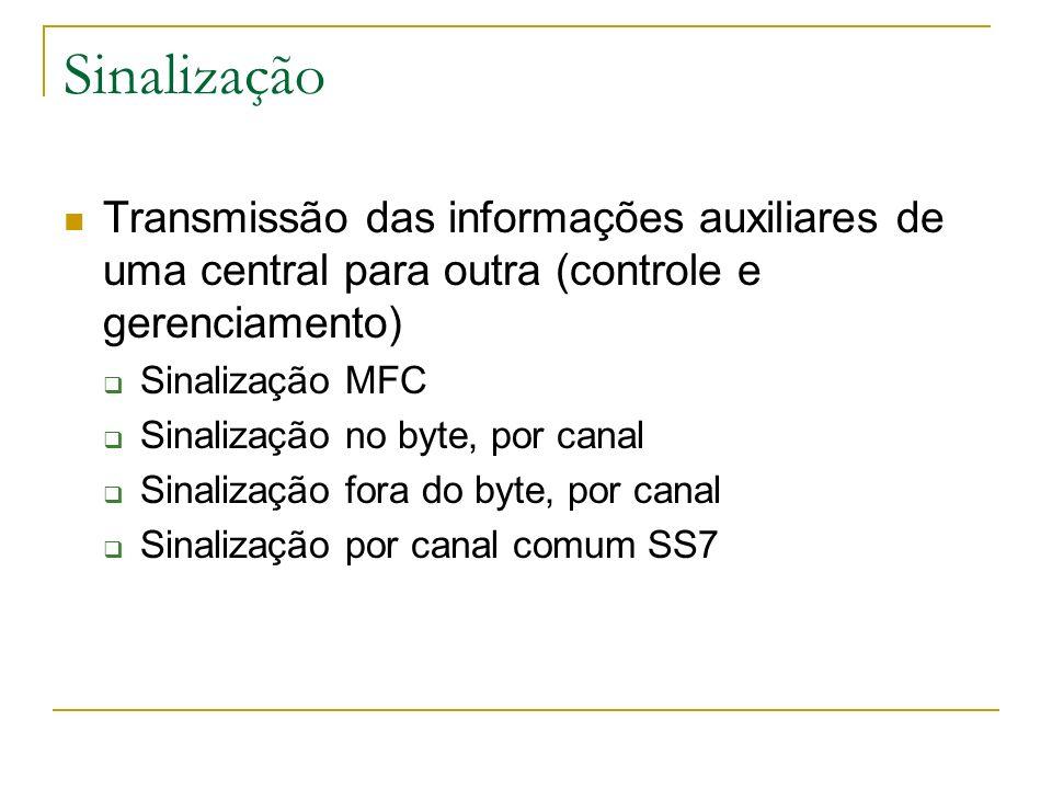 Sinalização Transmissão das informações auxiliares de uma central para outra (controle e gerenciamento) Sinalização MFC Sinalização no byte, por canal Sinalização fora do byte, por canal Sinalização por canal comum SS7