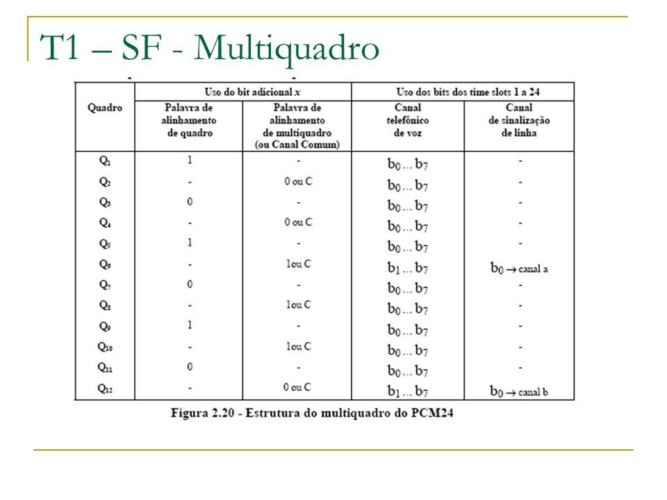 T1 – SF - Multiquadro
