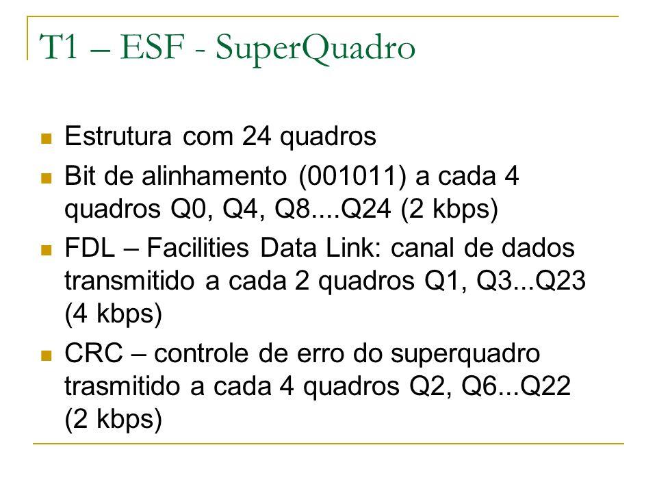T1 – ESF - SuperQuadro Estrutura com 24 quadros Bit de alinhamento (001011) a cada 4 quadros Q0, Q4, Q8....Q24 (2 kbps) FDL – Facilities Data Link: canal de dados transmitido a cada 2 quadros Q1, Q3...Q23 (4 kbps) CRC – controle de erro do superquadro trasmitido a cada 4 quadros Q2, Q6...Q22 (2 kbps)