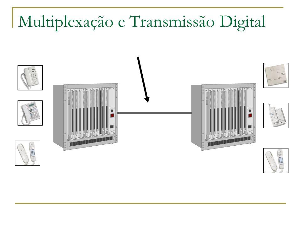 Multiplexação e Transmissão Digital