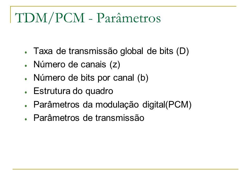 TDM/PCM - Parâmetros Taxa de transmissão global de bits (D) Número de canais (z) Número de bits por canal (b) Estrutura do quadro Parâmetros da modulação digital(PCM) Parâmetros de transmissão