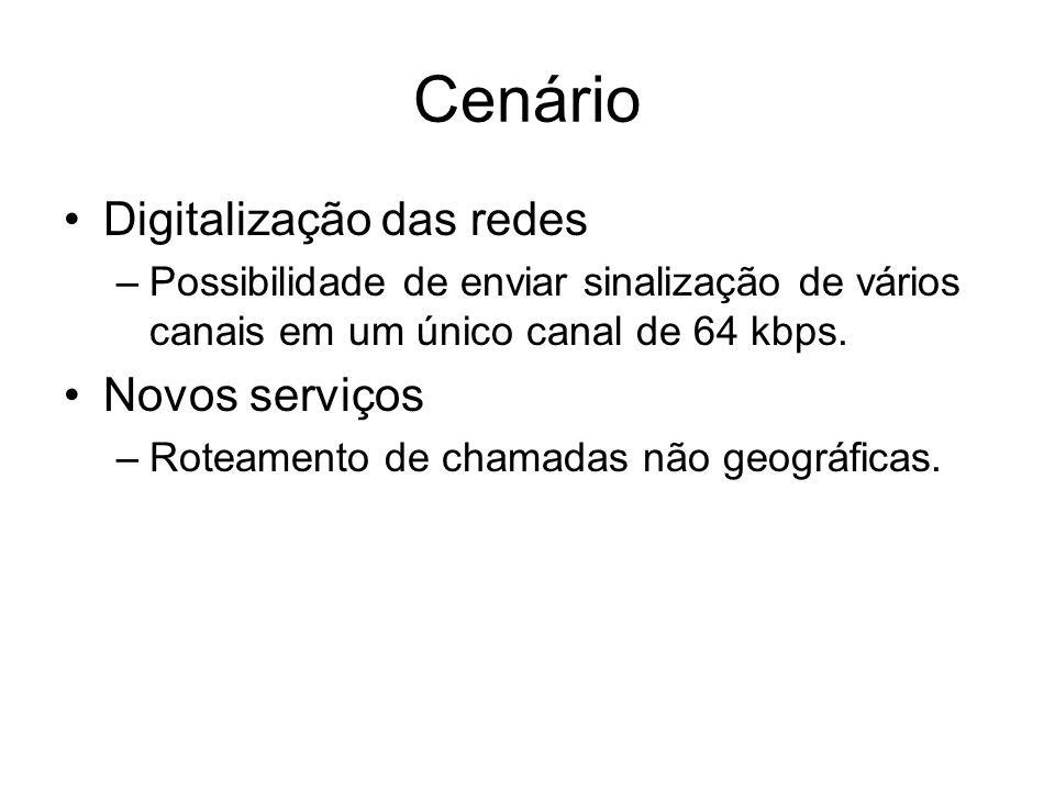 Cenário Digitalização das redes –Possibilidade de enviar sinalização de vários canais em um único canal de 64 kbps. Novos serviços –Roteamento de cham