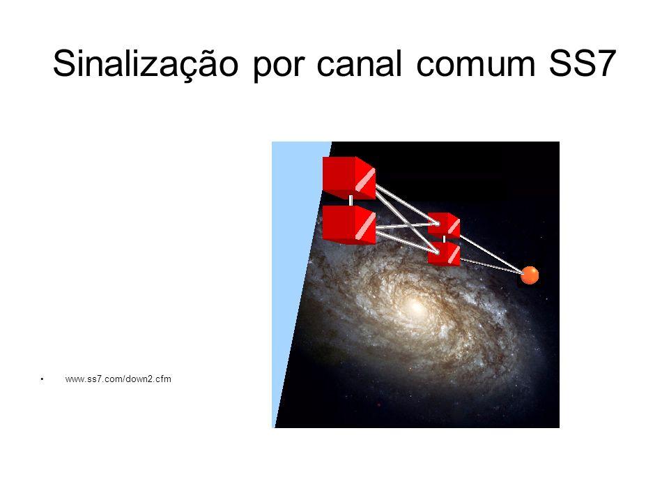 SS7 - SCCP Signalling Connection Control Part –Serviços não orientados a conexão Funções especializadas de roteamento (localização de bancos de dados, Global Title Translations) –Gerência de subsistema (atualização de bancos de dados, redundância)