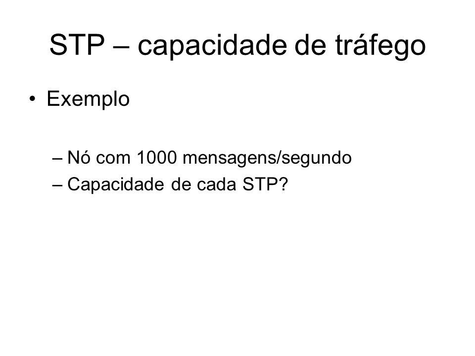 STP – capacidade de tráfego Exemplo –Nó com 1000 mensagens/segundo –Capacidade de cada STP?